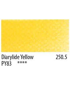 PanPastel Soft Pastels - Diarylide Yellow #250.5
