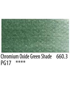 PanPastel Soft Pastels - Chromium Oxide Green Shade #660.3